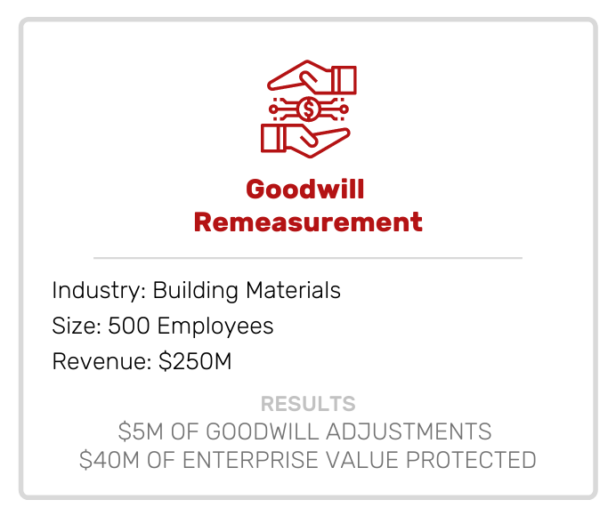 Accounting | Goodwill Remeasurement