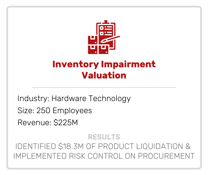 Acquisitions | Inventory Impairment Valuation
