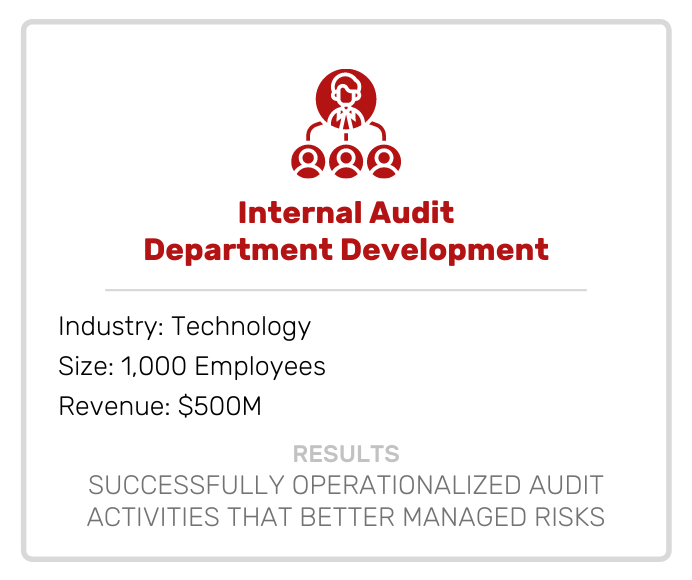 Risk | Internal Audit Department Development