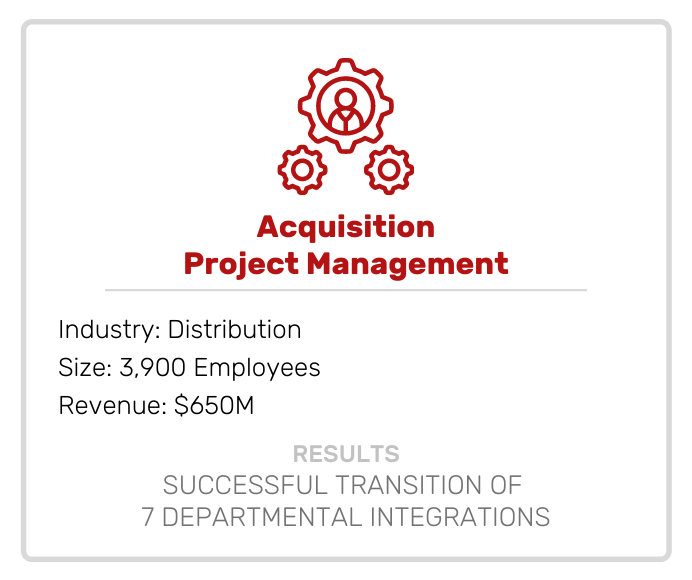 Acquisitions | Project Management