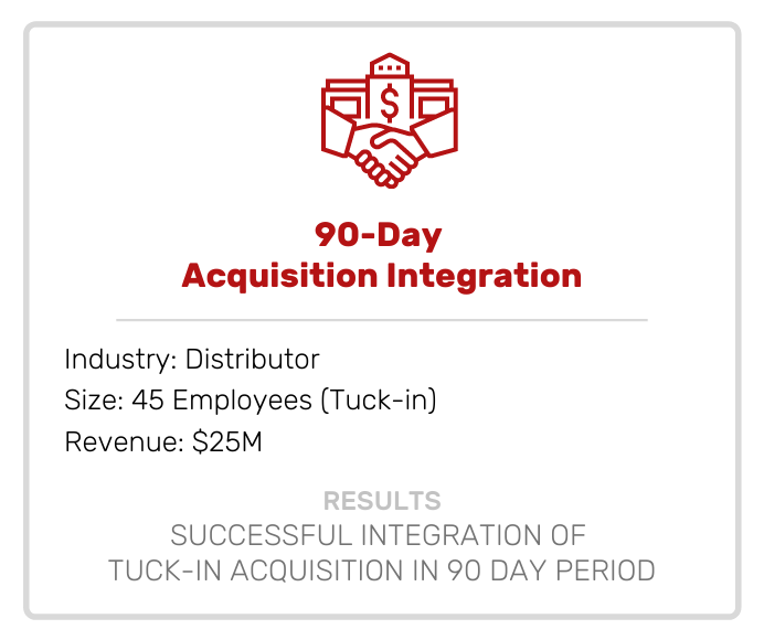 Acquisitions | 90 Day Acquisition Integration