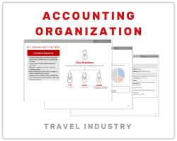 Accounting Organization Role Transitioning