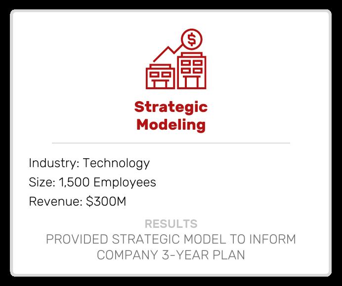 Business Unit Carve-Out & Re-Forecast